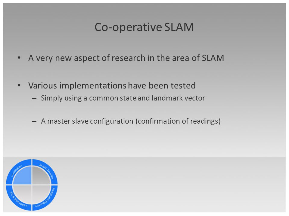 Co-operative SLAM A very new aspect of research in the area of SLAM