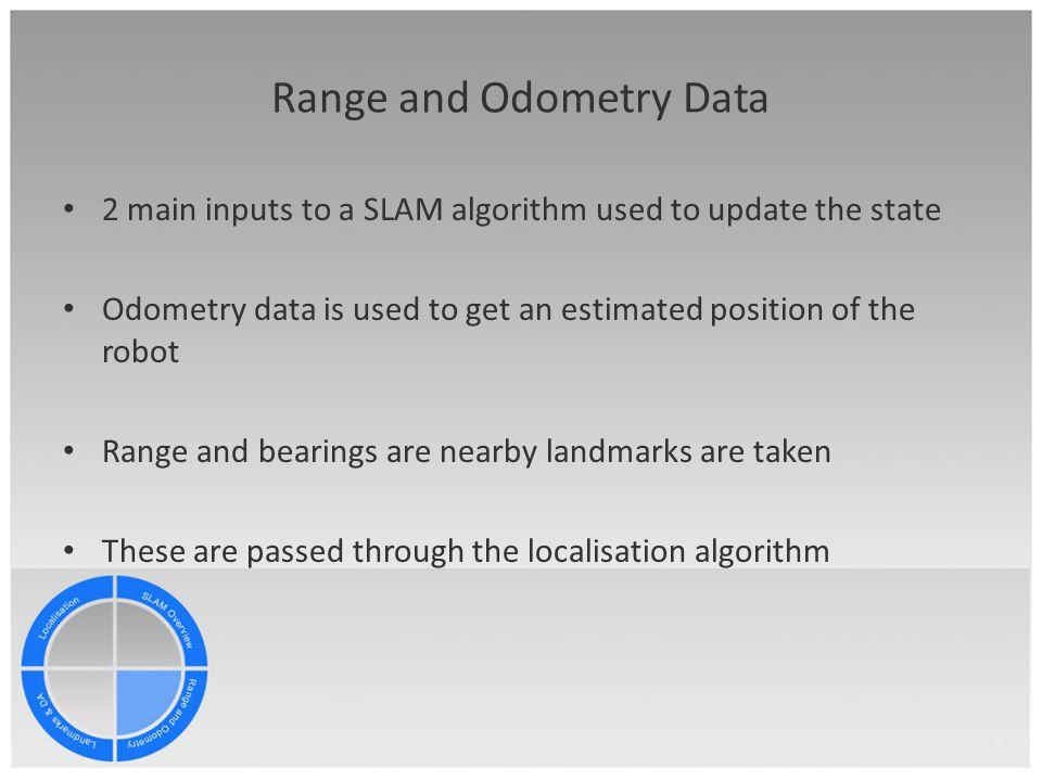 Range and Odometry Data
