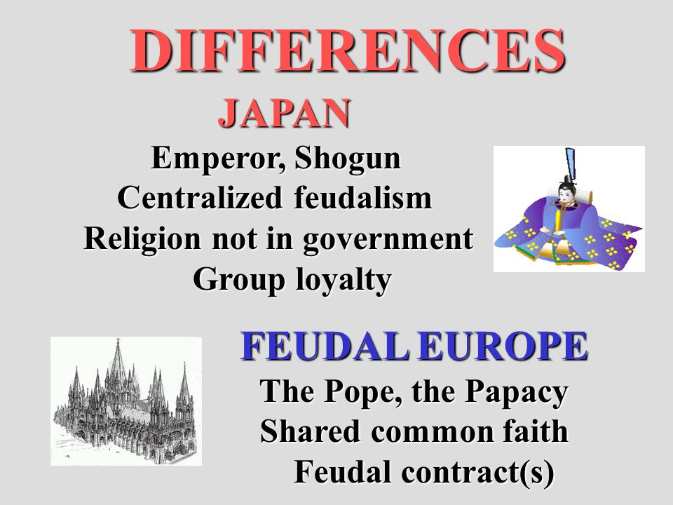 DIFFERENCES JAPAN FEUDAL EUROPE Emperor, Shogun Centralized feudalism