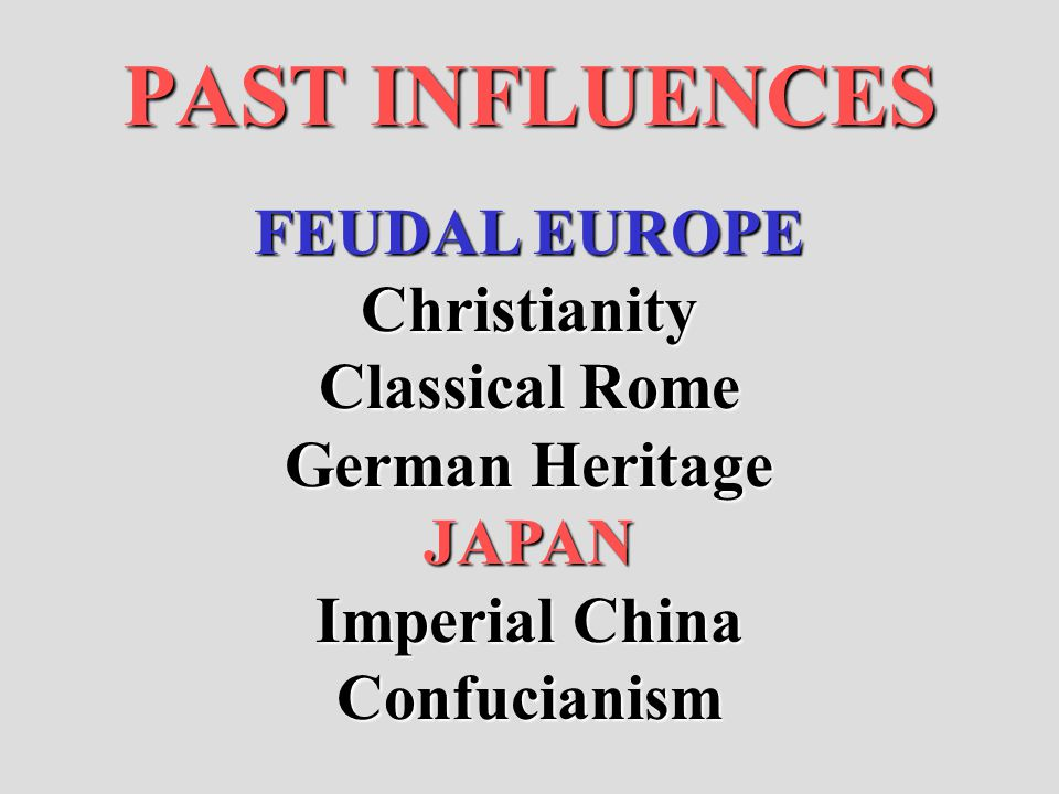 PAST INFLUENCES FEUDAL EUROPE Christianity Classical Rome