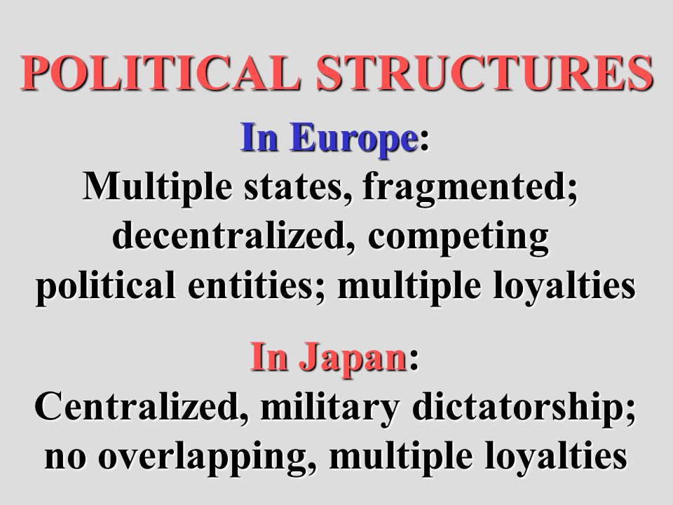POLITICAL STRUCTURES In Europe: Multiple states, fragmented;