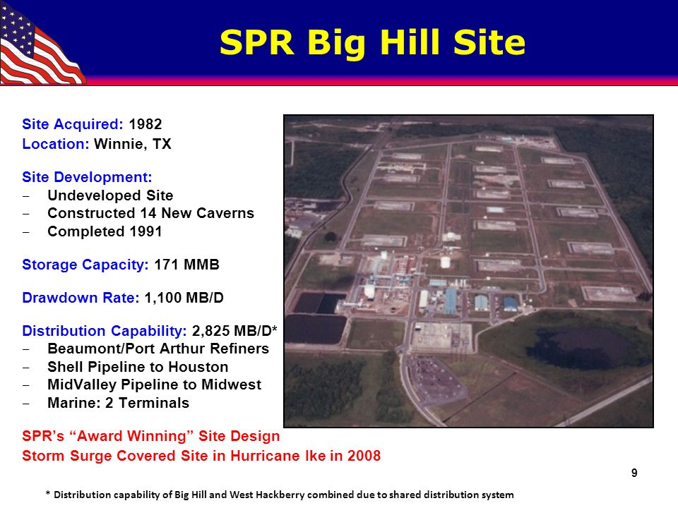 SPR West Hackberry Site