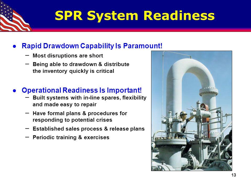 SPR Readiness Assurance