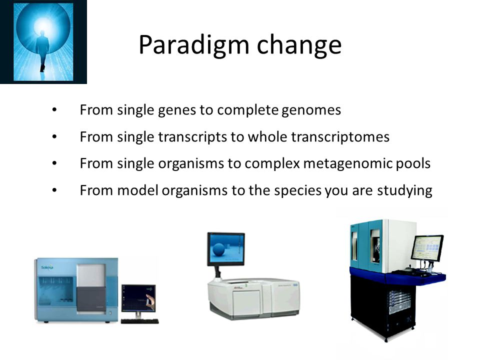 Paradigm change From single genes to complete genomes