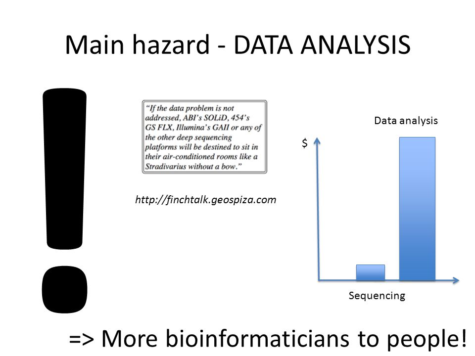 Main hazard - DATA ANALYSIS