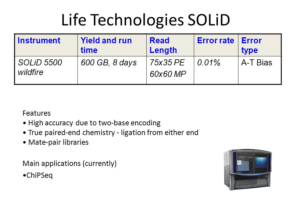 Life Technologies SOLiD