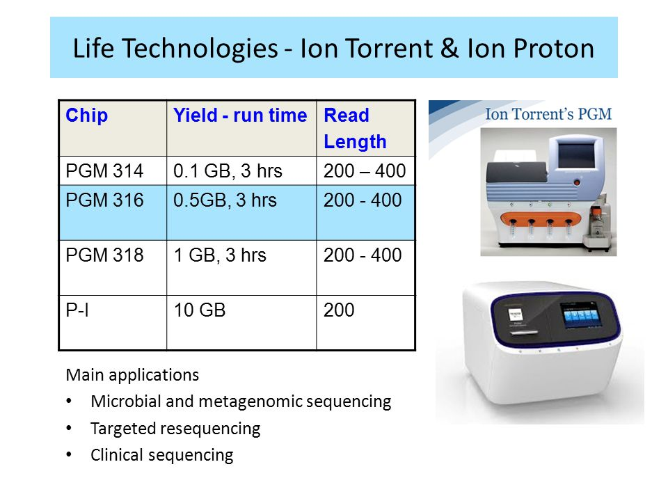 Life Technologies - Ion Torrent & Ion Proton