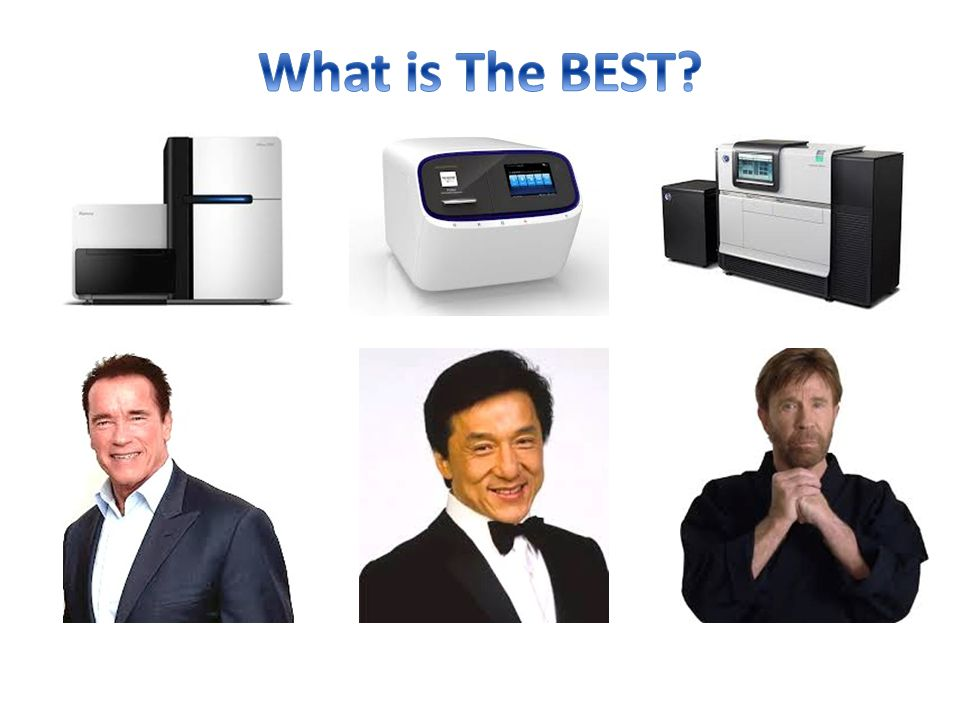 What is The BEST