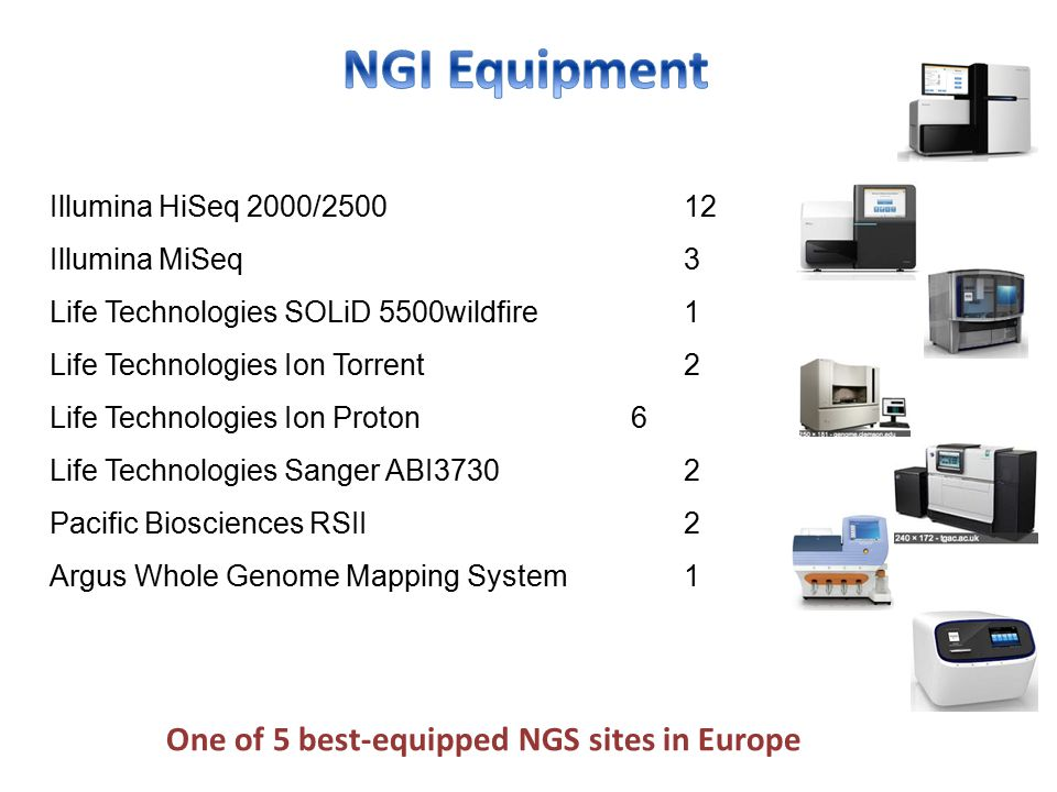 NGI Equipment One of 5 best-equipped NGS sites in Europe