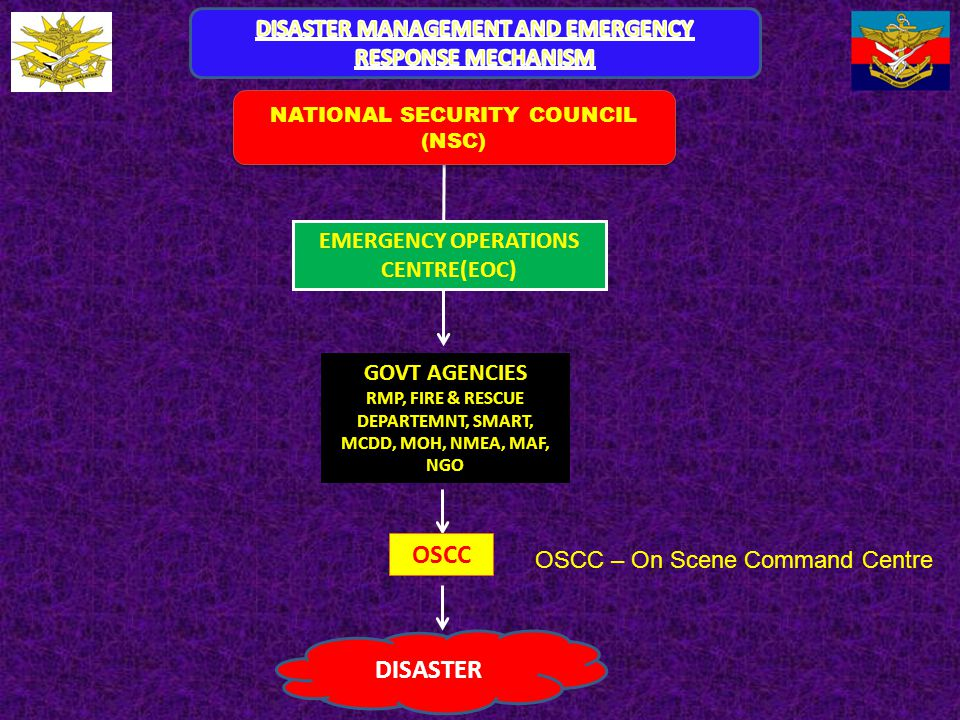 OSCC DISASTER DISASTER MANAGEMENT AND EMERGENCY RESPONSE MECHANISM