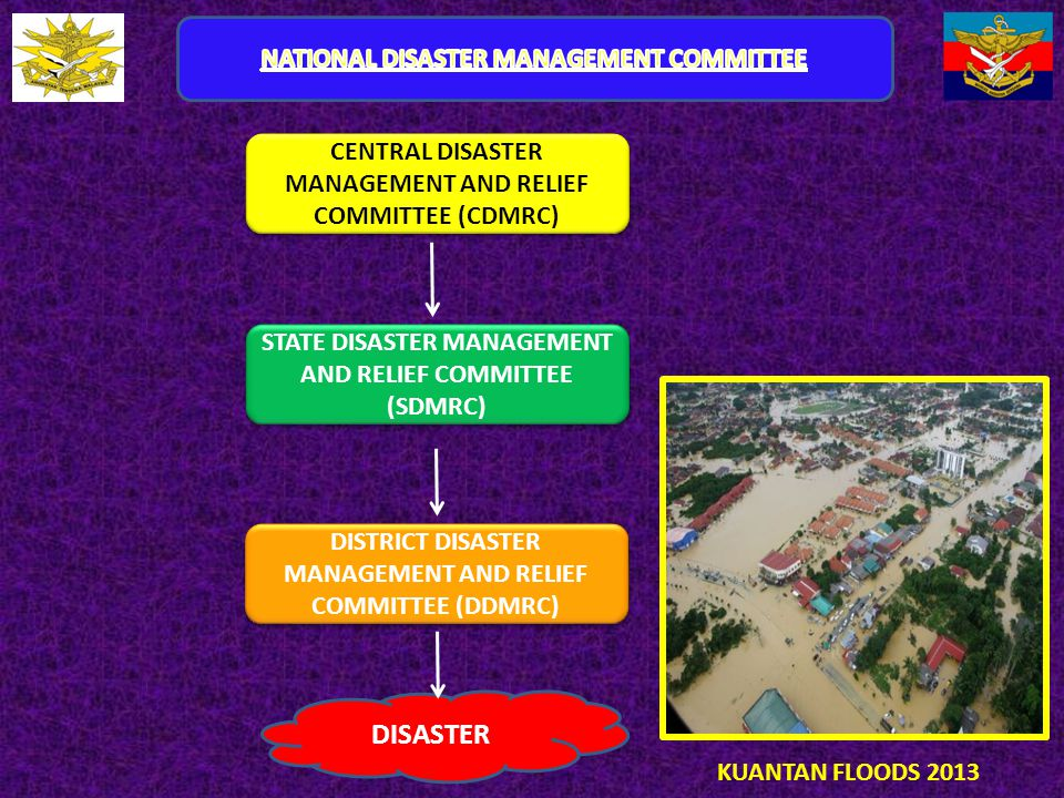 DISASTER NATIONAL DISASTER MANAGEMENT COMMITTEE
