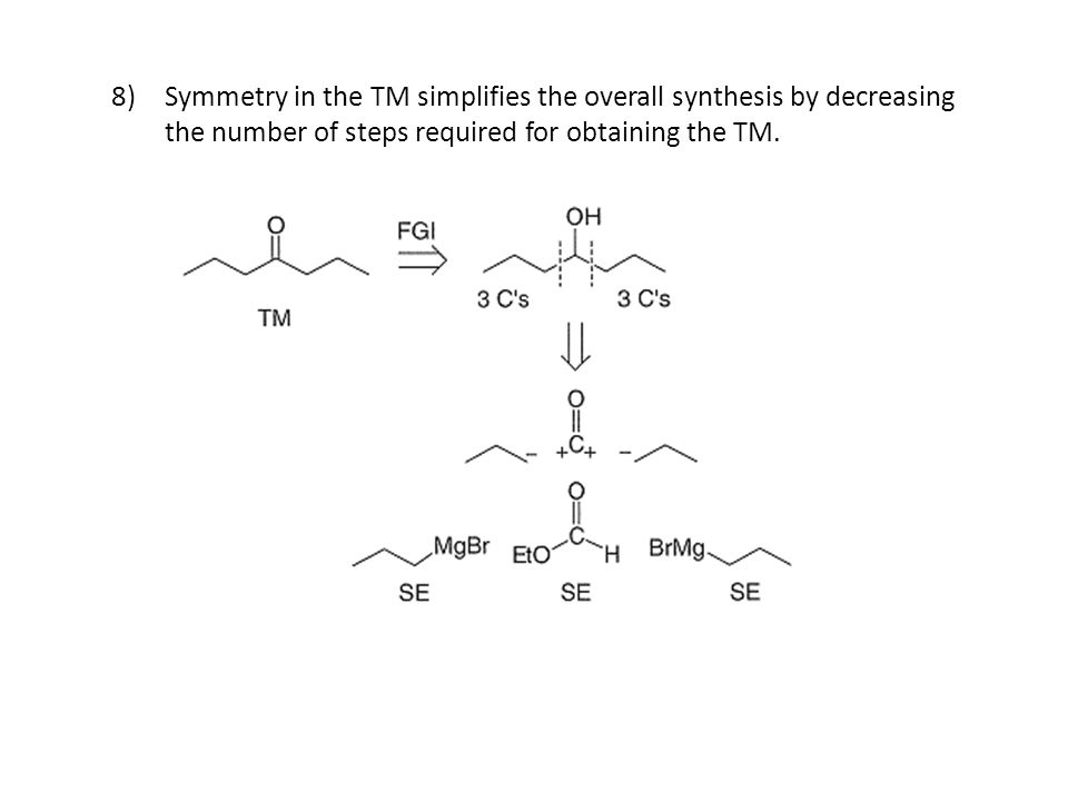 Symmetry in the TM simplifies the overall synthesis by decreasing the number of steps required for obtaining the TM.