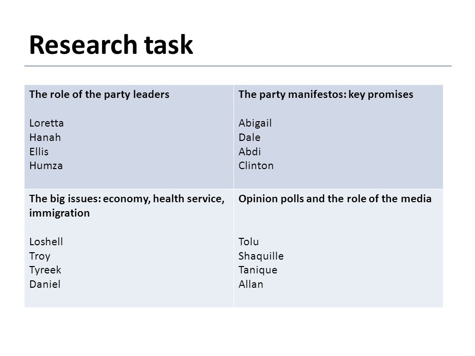 Research task The role of the party leaders Loretta Hanah Ellis Humza