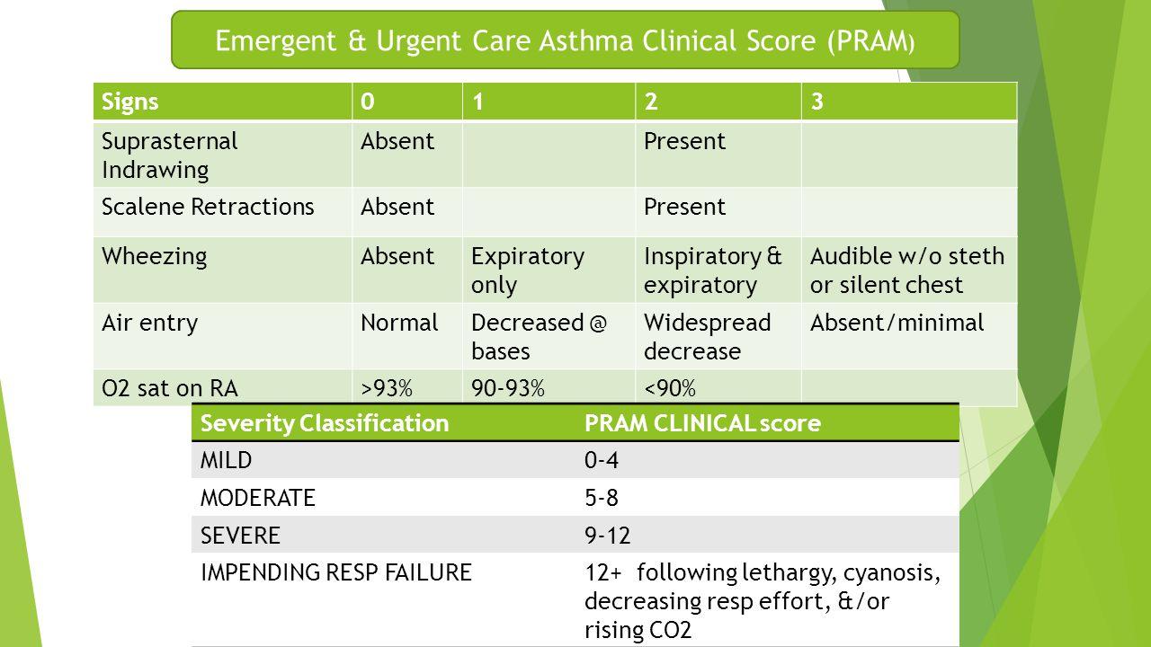 Emergent & Urgent Care Asthma Clinical Score (PRAM)