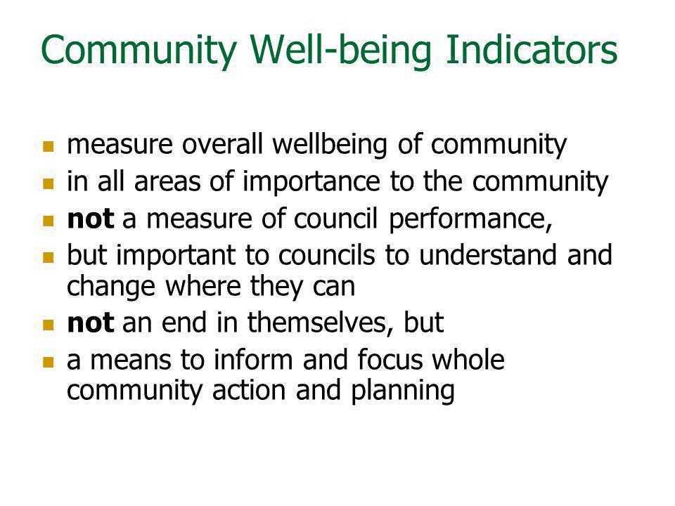 Community Well-being Indicators