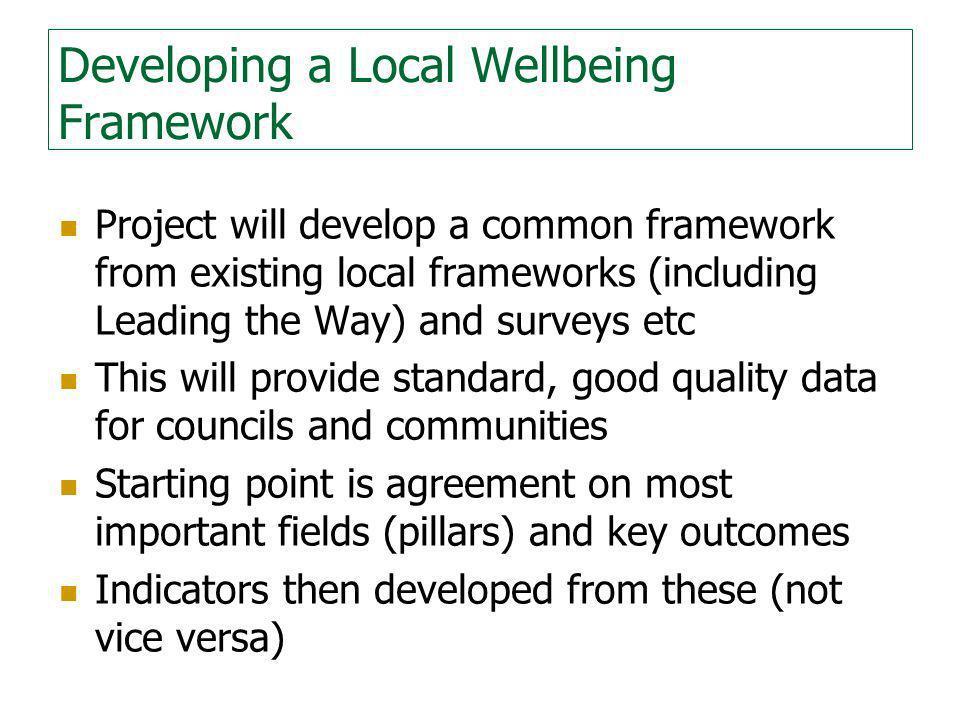 Developing a Local Wellbeing Framework