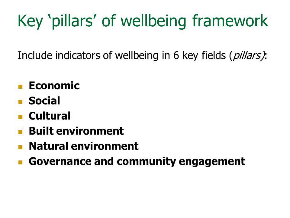 Key 'pillars' of wellbeing framework
