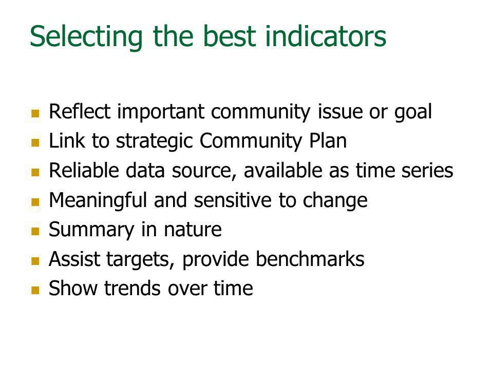 Selecting the best indicators