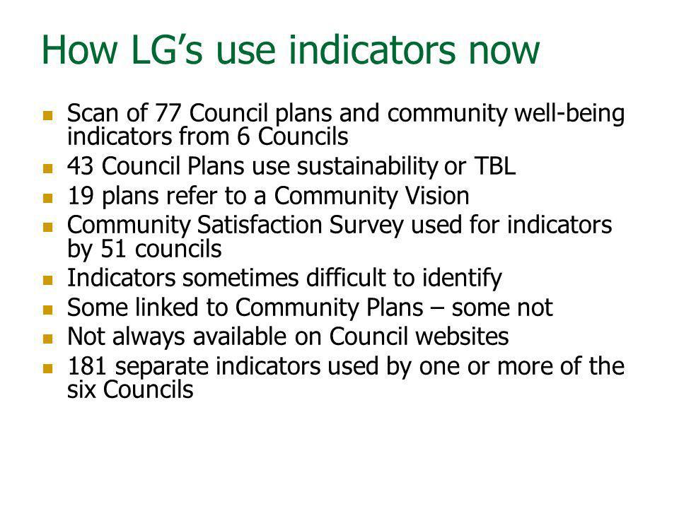 How LG's use indicators now
