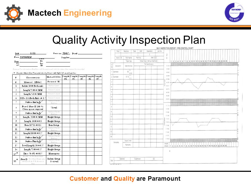 Quality Activity Inspection Plan