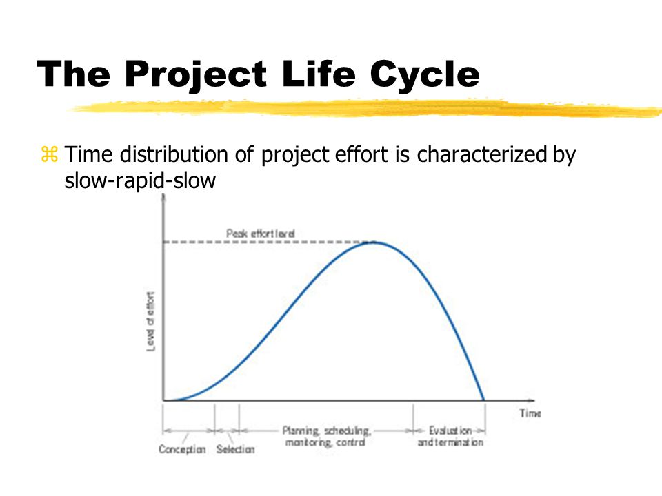 The Project Life Cycle Time distribution of project effort is characterized by slow-rapid-slow