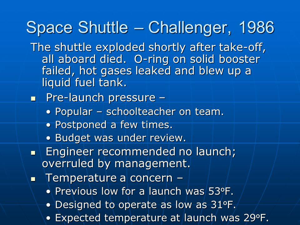 Space Shuttle – Challenger, 1986