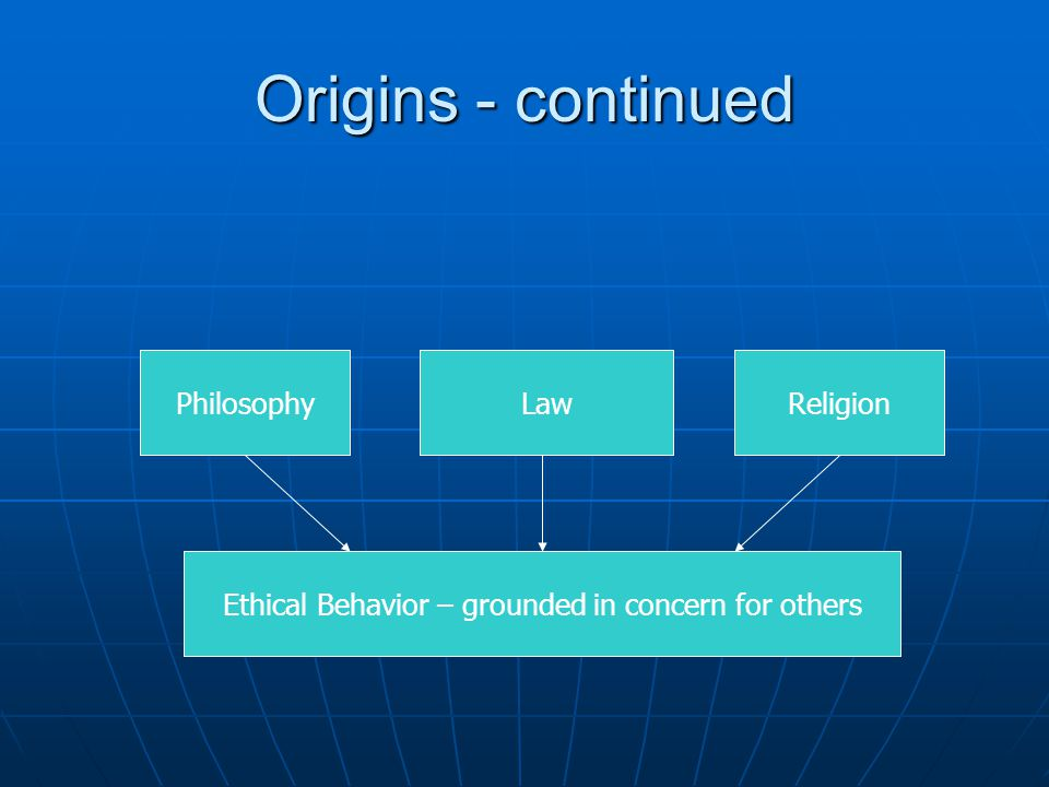 Ethical Behavior – grounded in concern for others