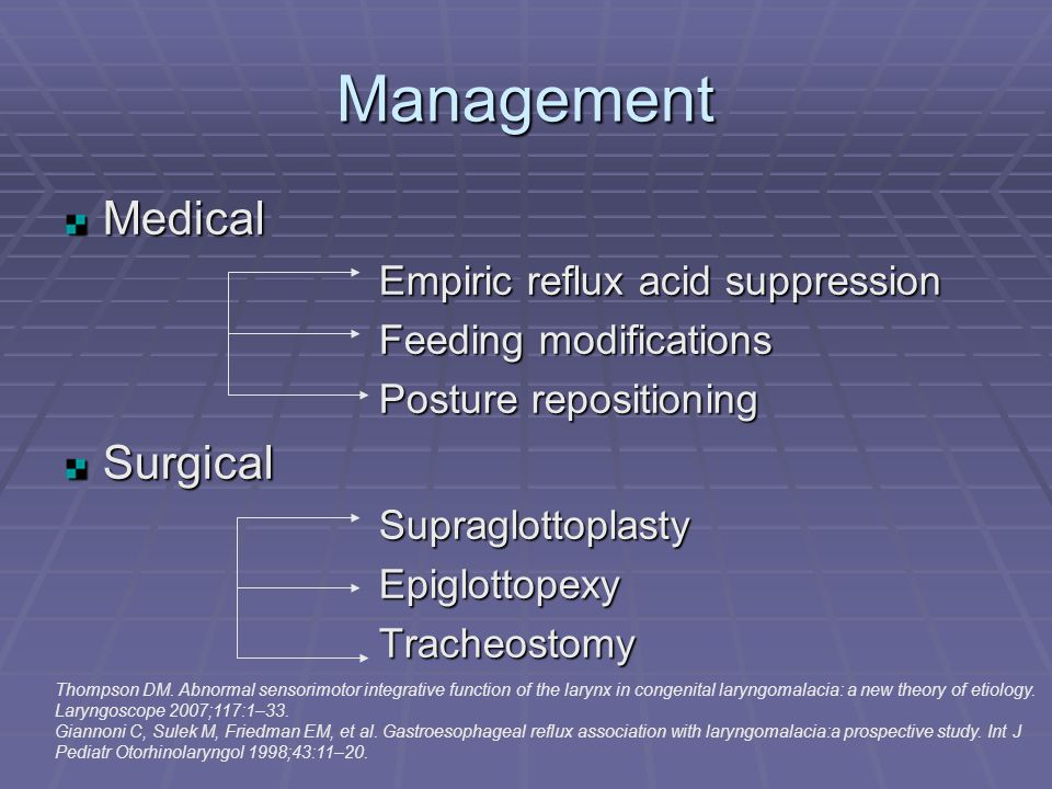 Management Medical Surgical Empiric reflux acid suppression