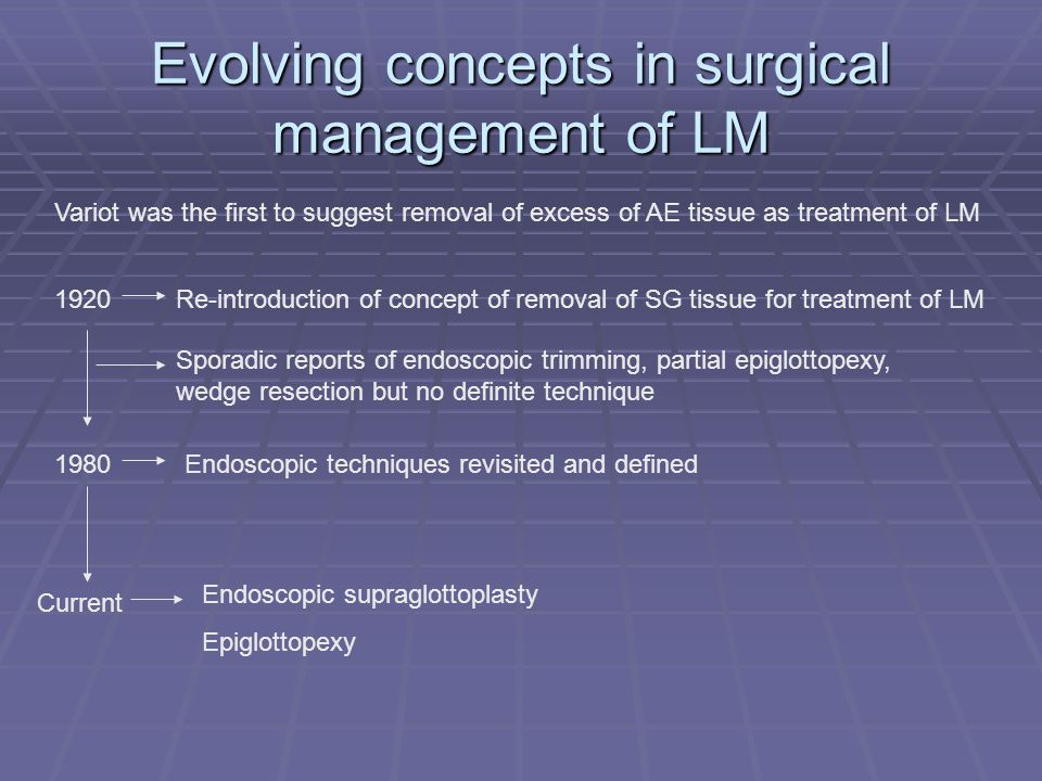 Evolving concepts in surgical management of LM