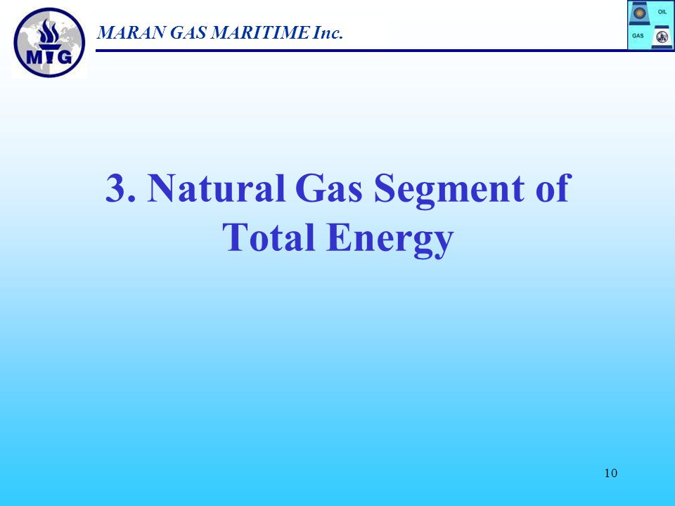 3. Natural Gas Segment of Total Energy