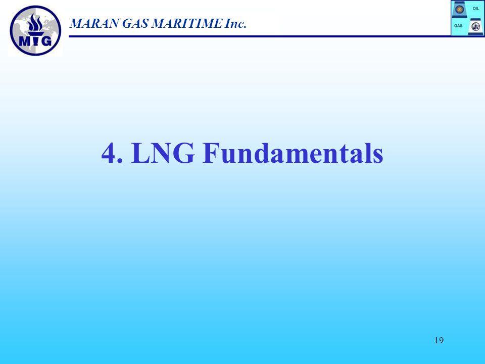 4. LNG Fundamentals