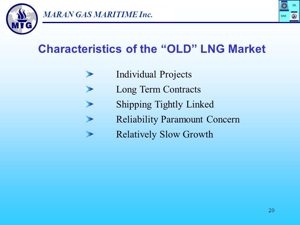 Characteristics of the OLD LNG Market