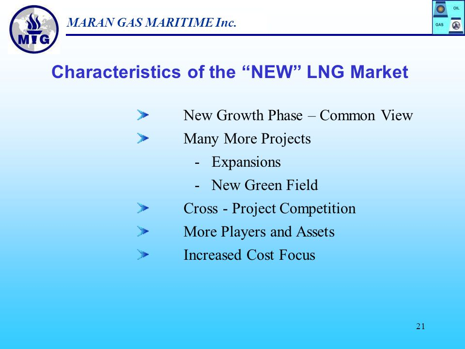 Characteristics of the NEW LNG Market