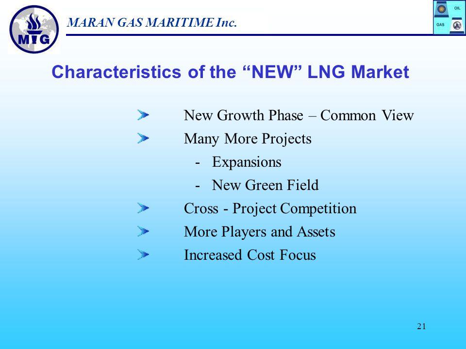 Characteristics of the NEW LNG Market