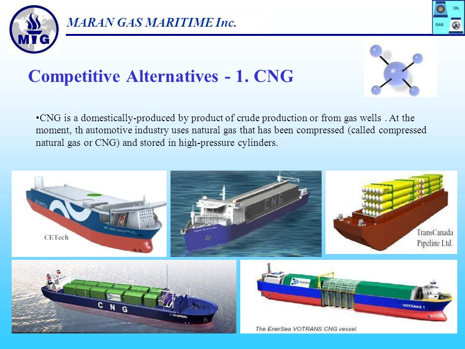 Competitive Alternatives - 1. CNG