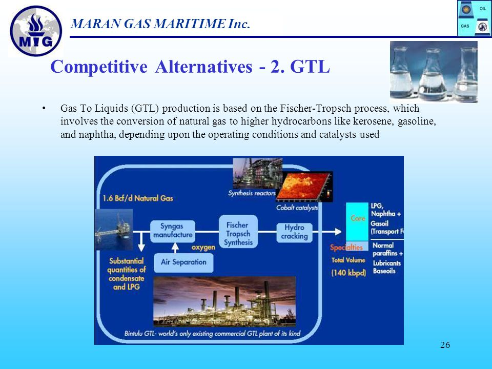 Competitive Alternatives - 2. GTL