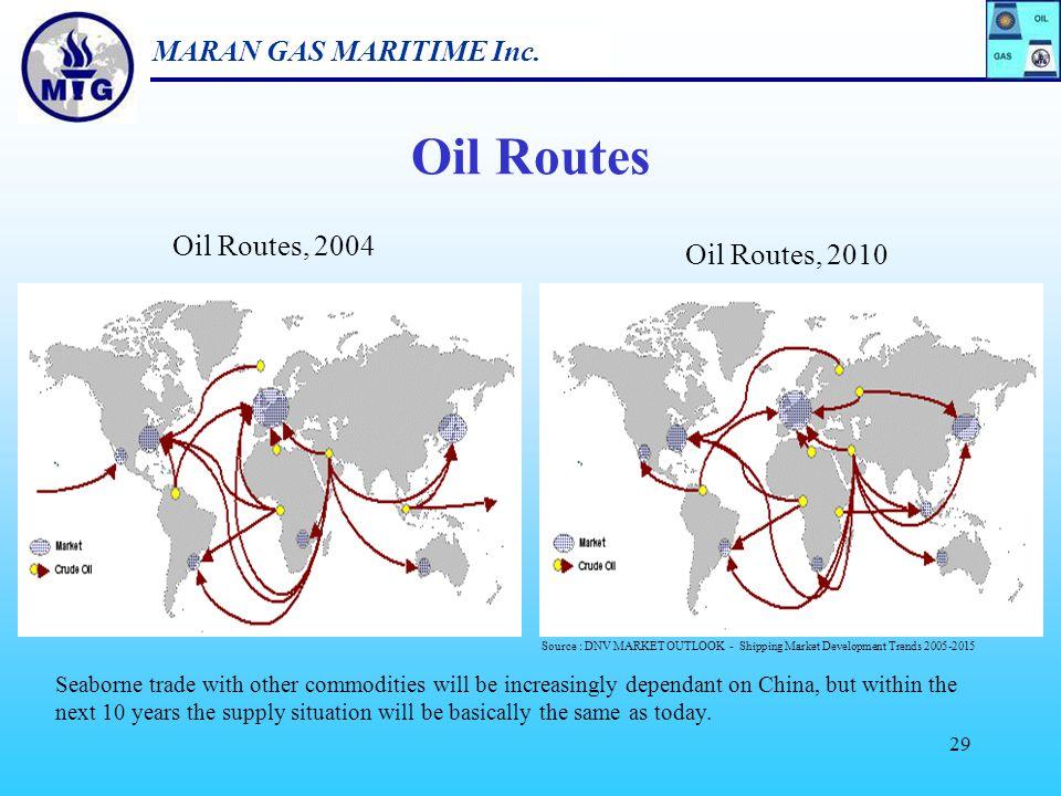 Oil Routes Oil Routes, 2004 Oil Routes, 2010