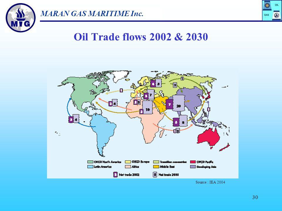 Oil Trade flows 2002 & 2030 Source : IEA 2004