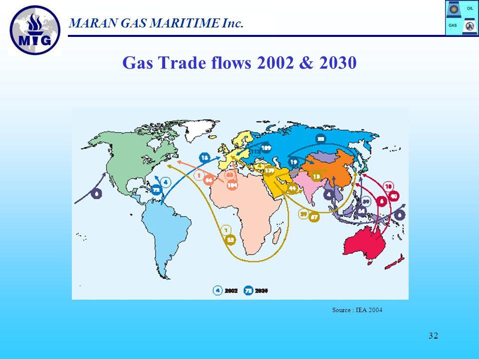 Gas Trade flows 2002 & 2030 Source : IEA 2004