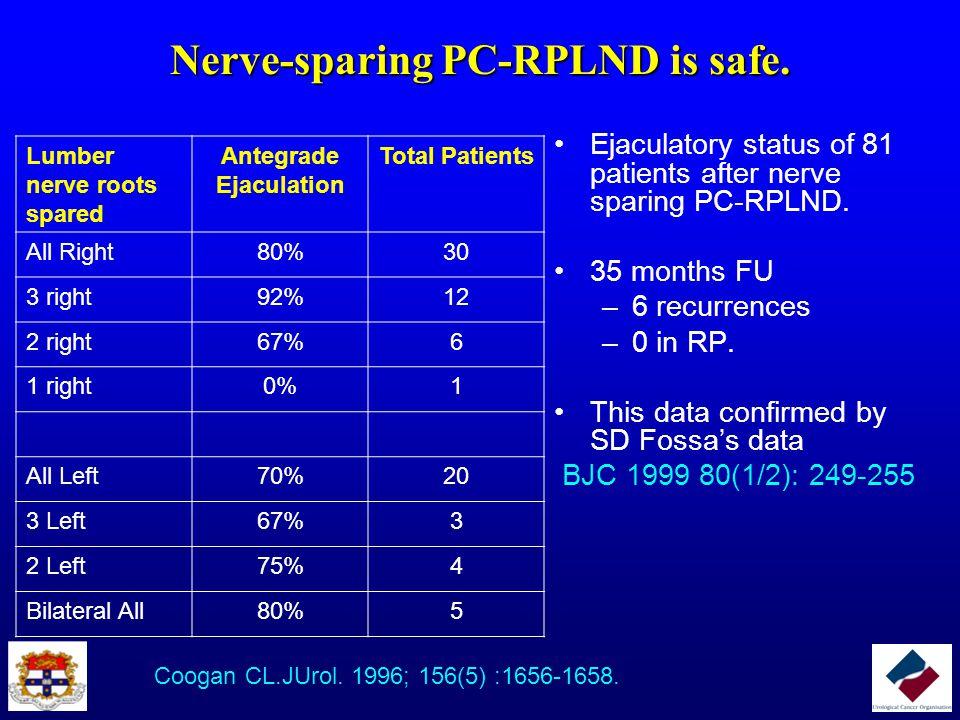 Nerve-sparing PC-RPLND is safe.