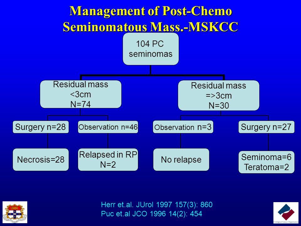 Management of Post-Chemo Seminomatous Mass.-MSKCC