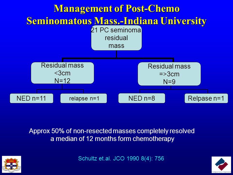 Management of Post-Chemo Seminomatous Mass.-Indiana University