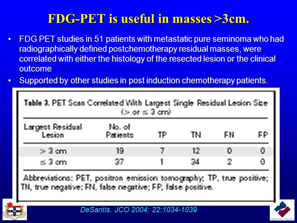 FDG-PET is useful in masses >3cm.
