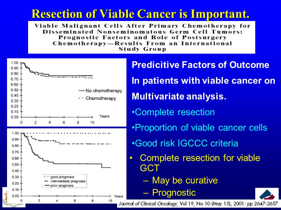 Resection of Viable Cancer is Important.
