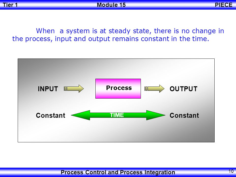 When a system is at steady state, there is no change in the process, input and output remains constant in the time.