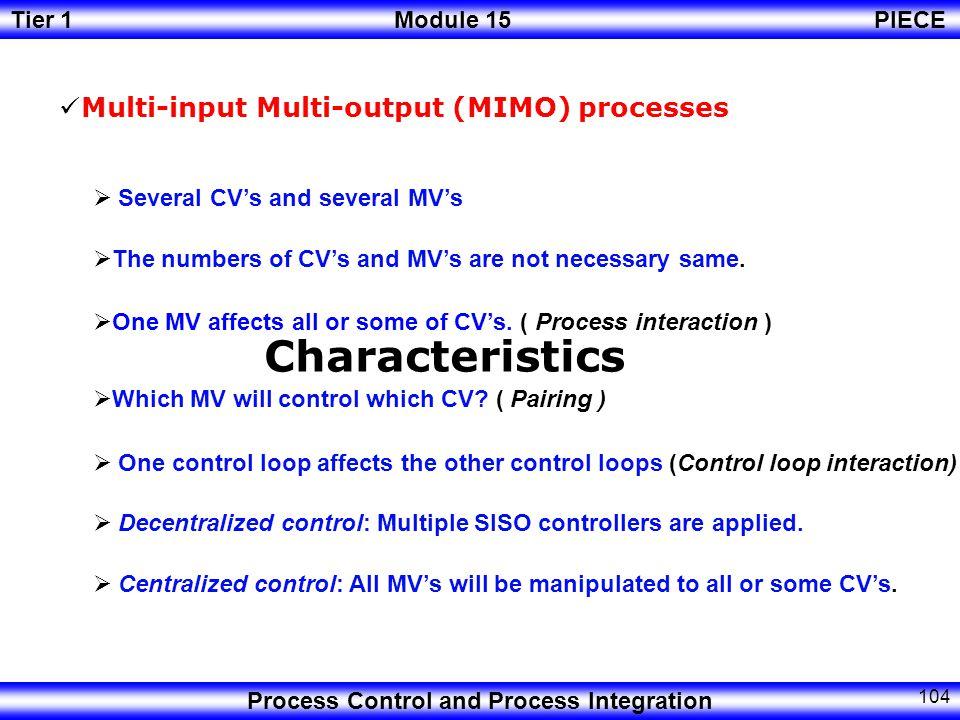 Characteristics Multi-input Multi-output (MIMO) processes