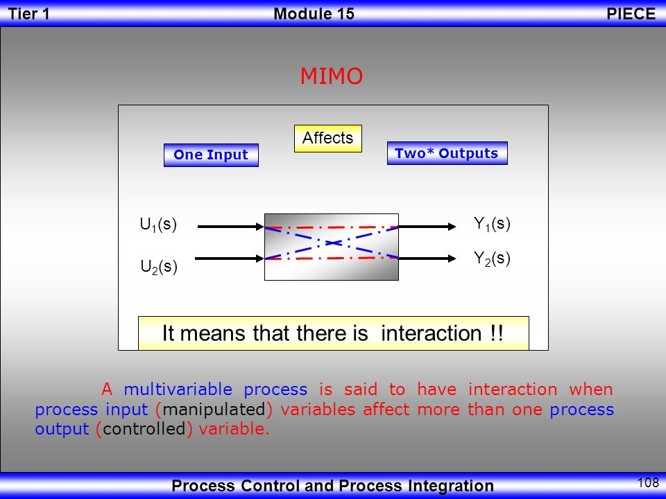 It means that there is interaction !!