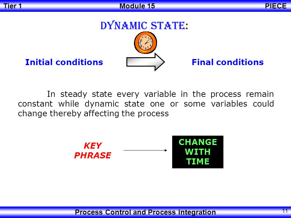 Initial conditions Final conditions