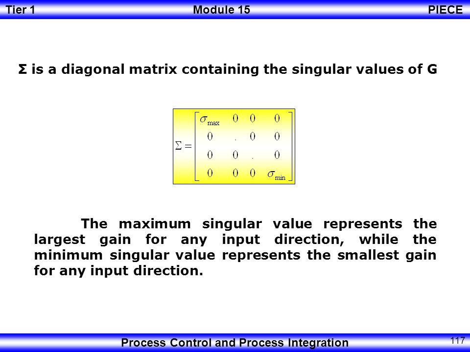 Σ is a diagonal matrix containing the singular values of G