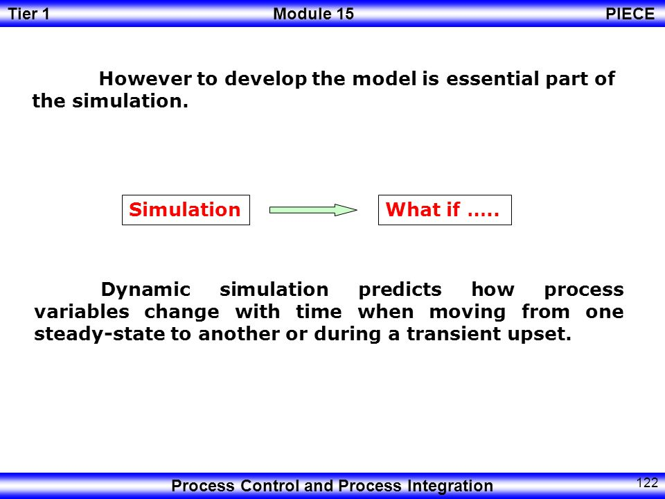 However to develop the model is essential part of the simulation.